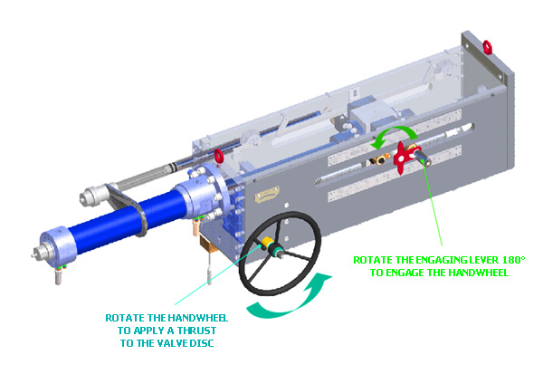 Linear actuator, 3D model showing the mechanical mode manual engagement