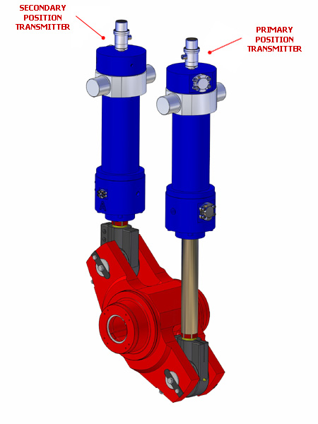 Rotary actuator - position transmitters
