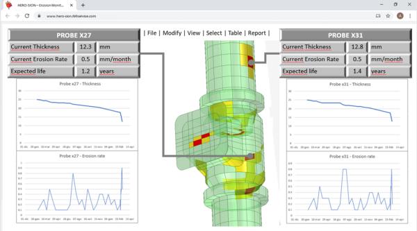 mock-up user interface – probe comparison