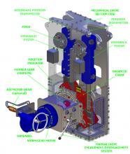 Rotary actuator - 3D model